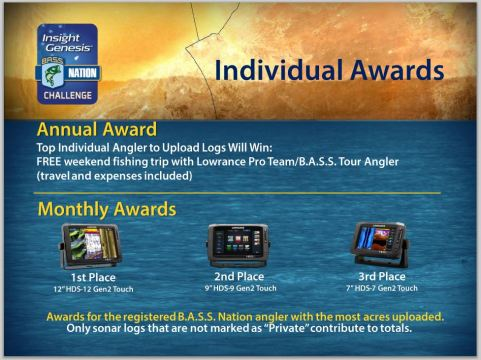 BASS Nation Challenge Individual Prizes
