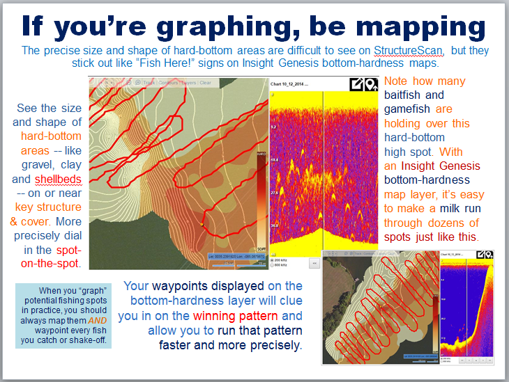 if-graphing-be-mapping_slide